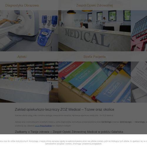 Modelowanie sylwetki i diagnostyka obrazowa
